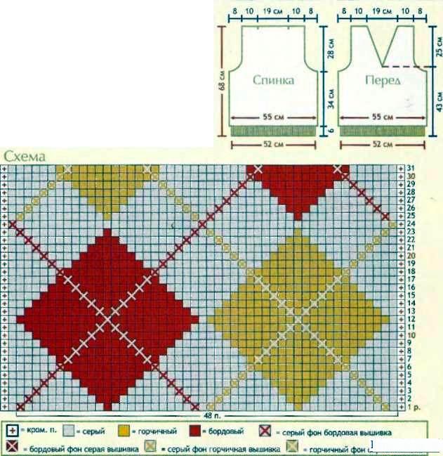 Рисунок клетка вязание